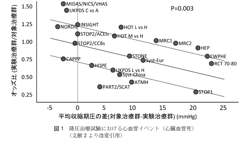図1 beta.jpg