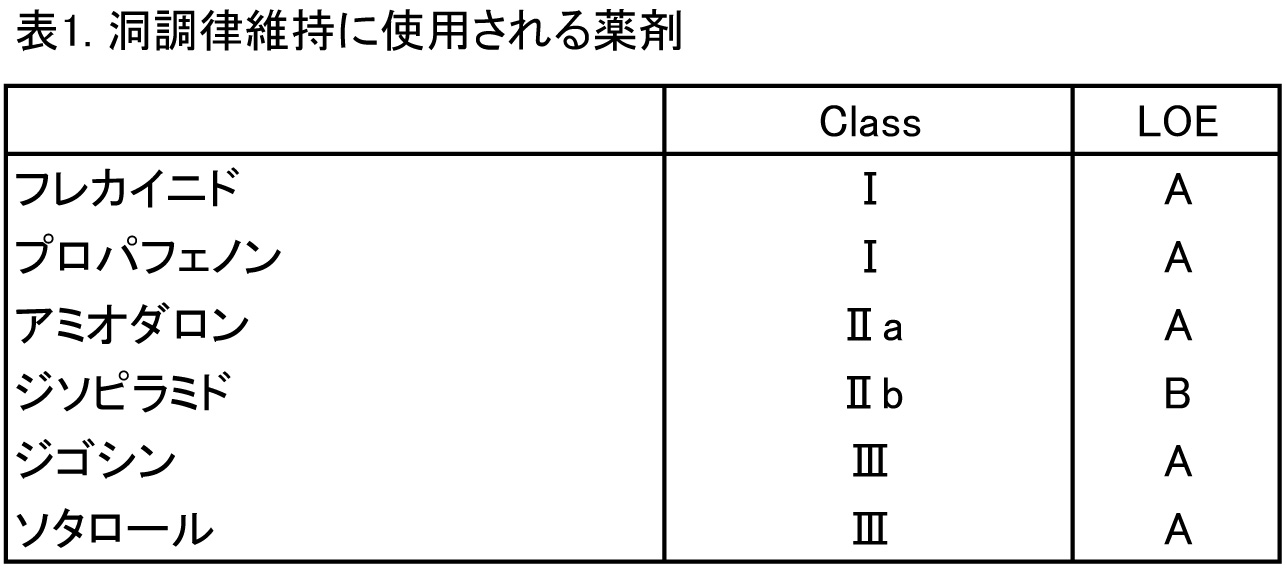 表6.jpg