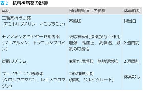 見本組_麻酔科_術前使用薬-4.jpg